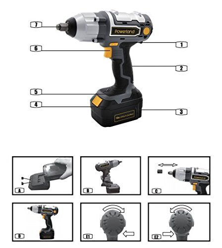 4106ZJFt0XL What You Can Expect From the Werktough Cordless Impact Wrench